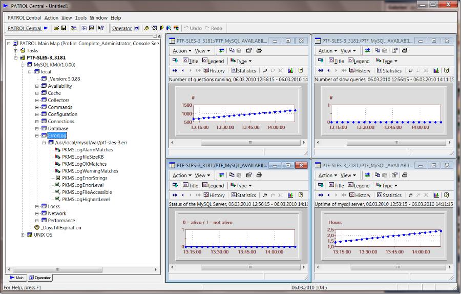 MySQL KM Errorlog Monitoring