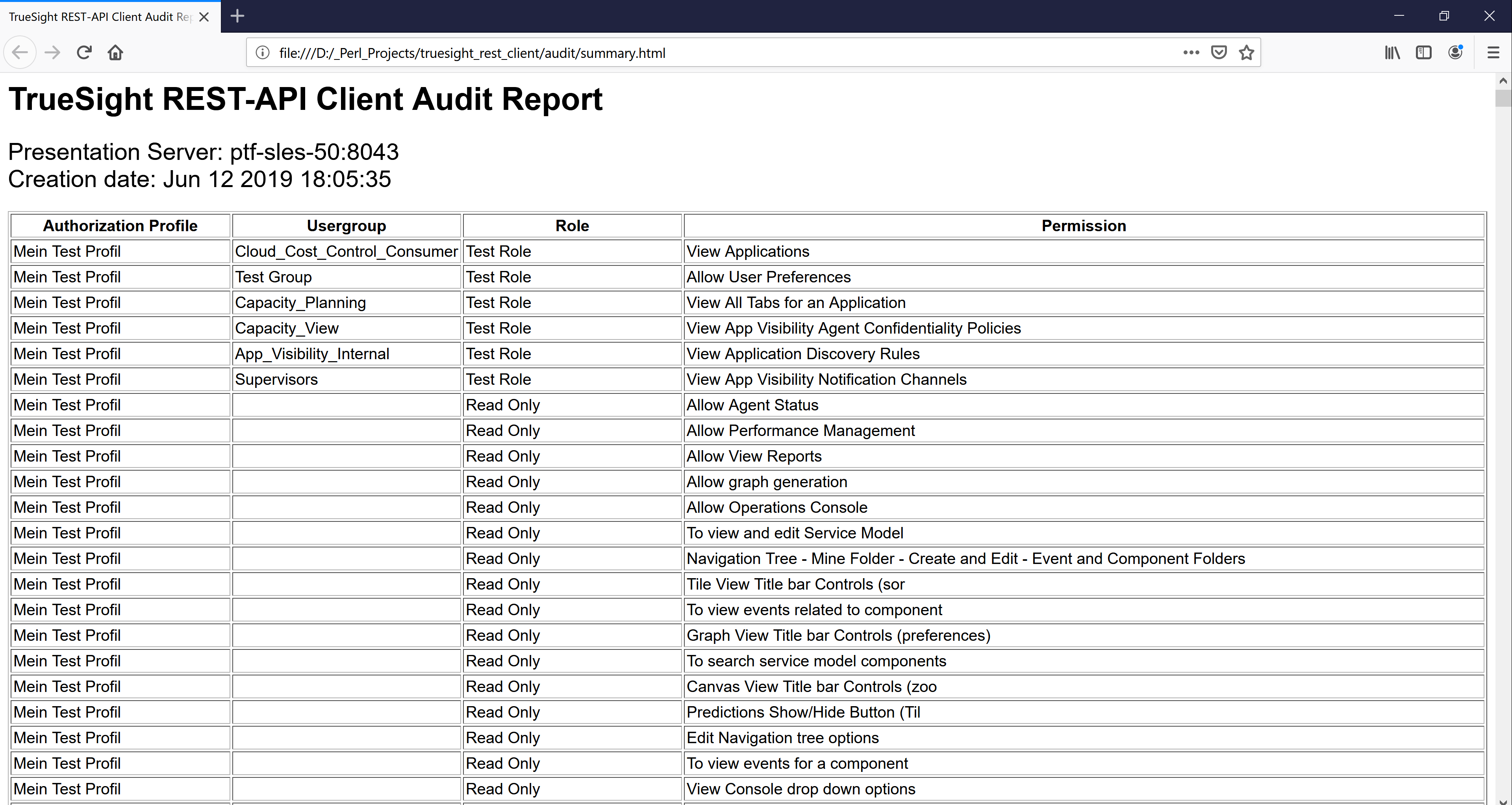 traudit HTML Audit Report (command: traudit)