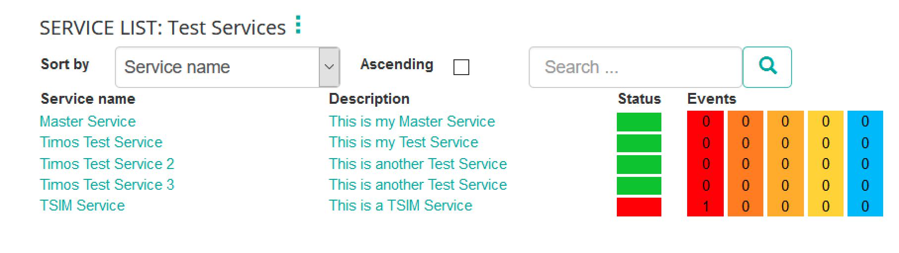 Service List Dashlet Dashlet View