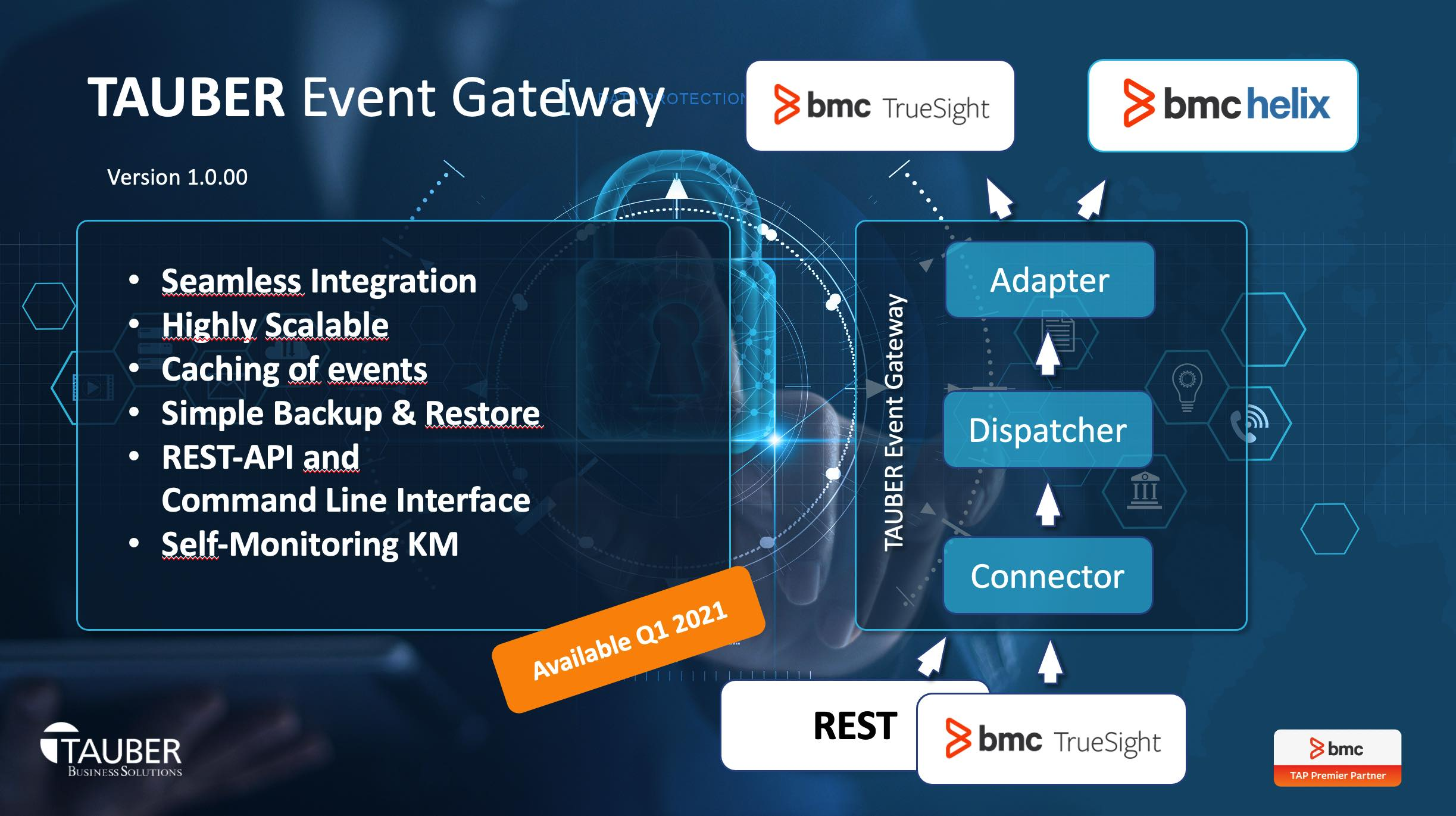 TAUBER Event Gateway / Version 1.0.00