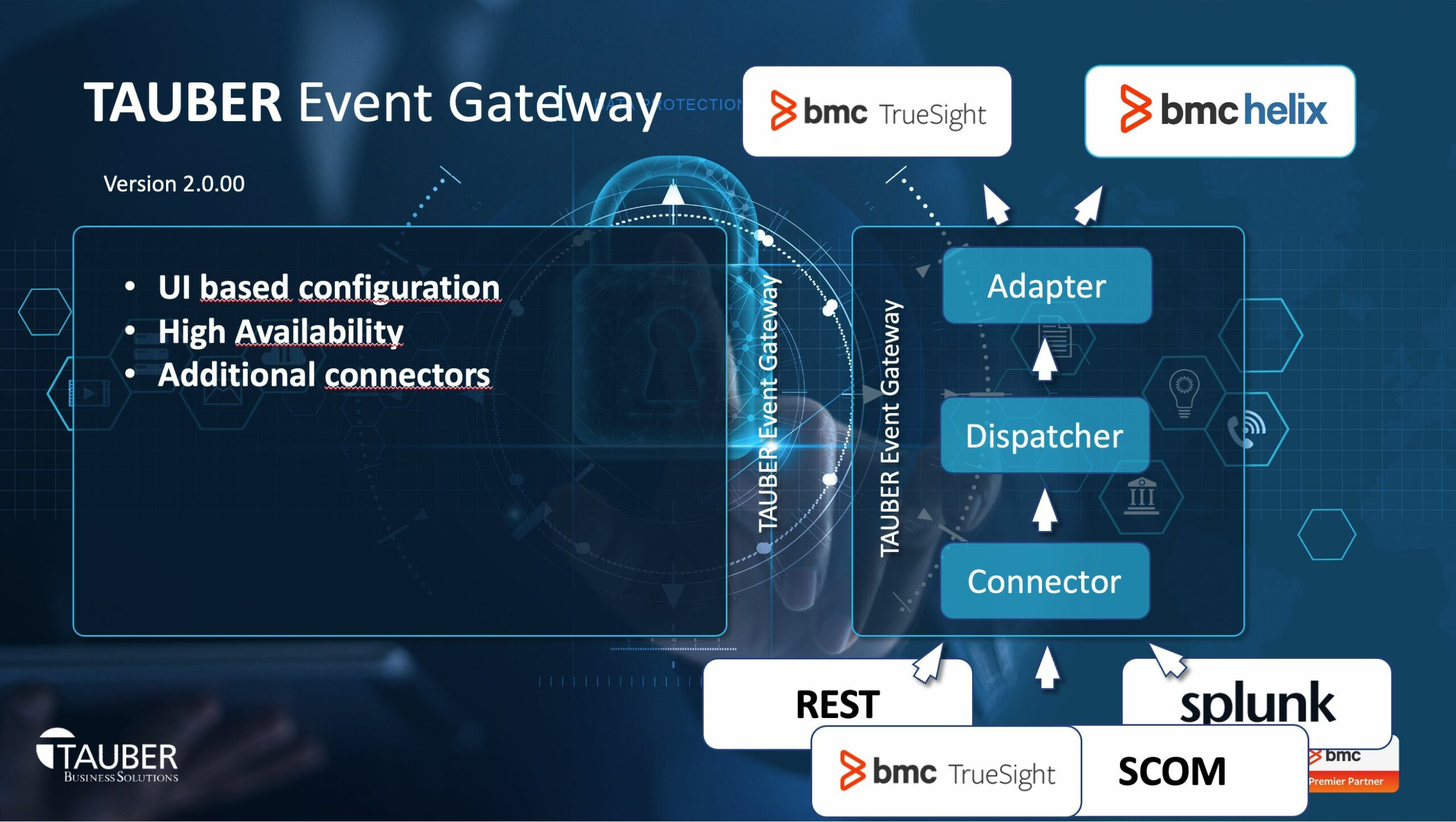TAUBER Event Gateway / V2.0.00