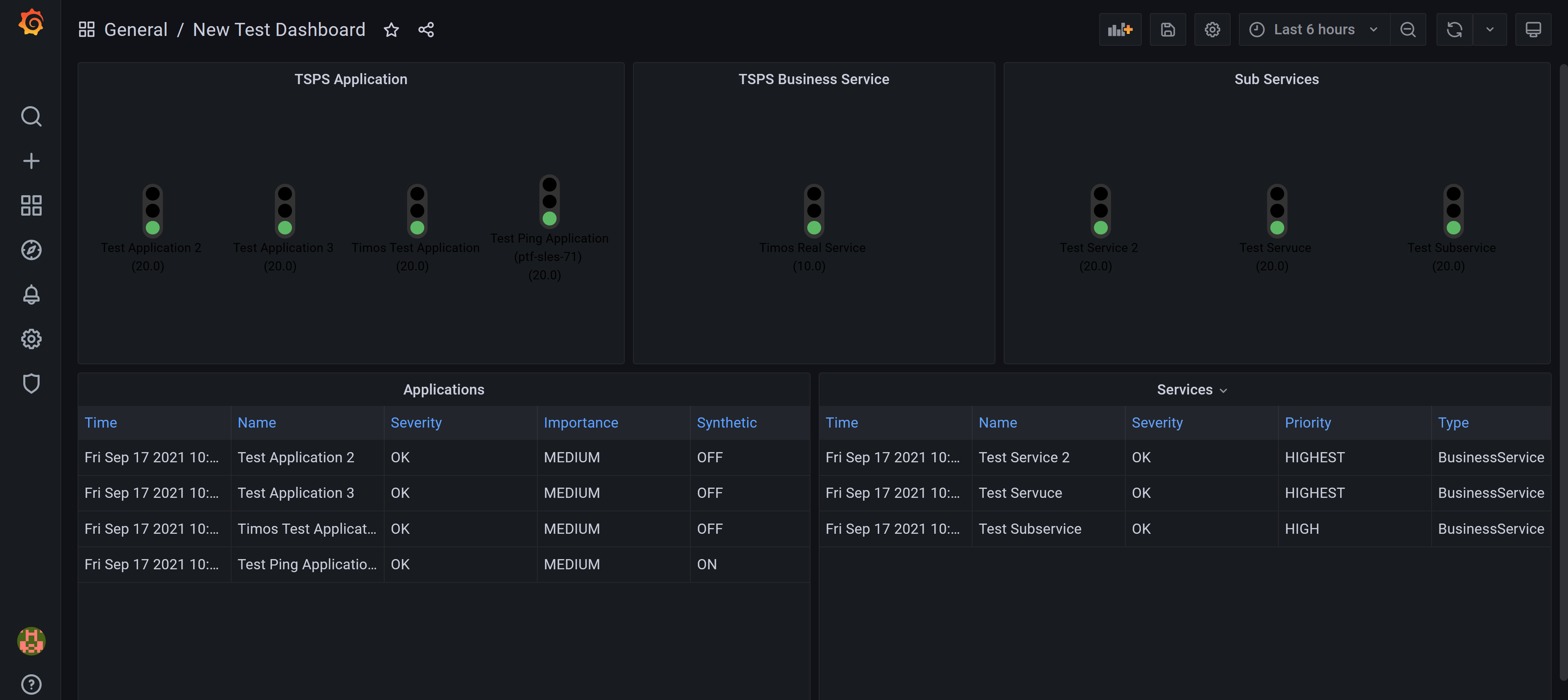 Applications and Services Dashboard